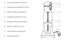 Motor con bobina batidor 6b lomi